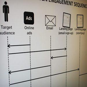 square_digital-psychology-workshop_slides_multi-channel-engagement-300x300 Digital Psychology
